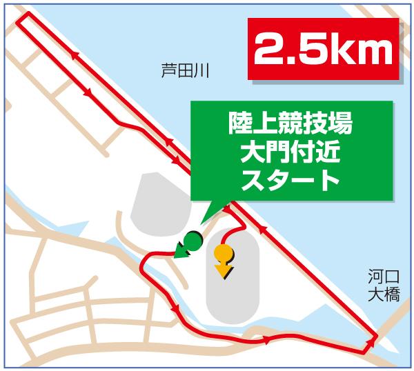 2.5km